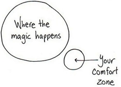 expand comfort zone